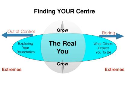 Finding Your Centre_000001